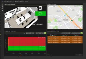 Optimisation des espaces Managespace-Kionect